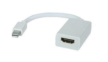 Mini Display naar HDMI adapter kabel voor Macbook en iMac